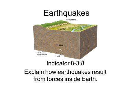 Earthquakes Indicator 8-3.8 Explain how earthquakes result from forces inside Earth.