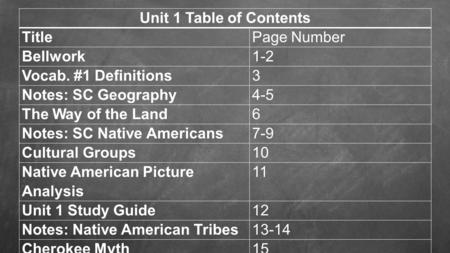 Unit 1 Table of Contents TitlePage Number Bellwork1-2 Vocab. #1 Definitions3 Notes: SC Geography4-5 The Way of the Land6 Notes: SC Native Americans7-9.