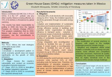 Green House Gases (GHGs) mitigation measures taken in Mexico Elizabeth Mosqueda, SESAM, University of Flensburg Abstract: Mexico's aspirational target.