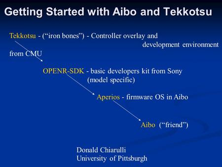"Getting Started with Aibo and Tekkotsu Aperios - firmware OS in Aibo Aibo (""friend"") OPENR-SDK - basic developers kit from Sony (model specific) Tekkotsu."
