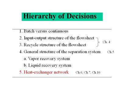 Hierarchy of Decisions HEAT EXCHANGER NETWORK (HEN)