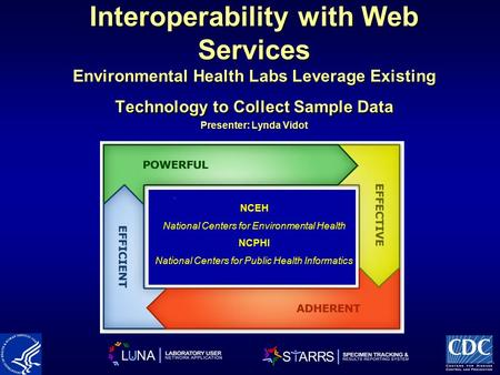1 Interoperability with Web Services Environmental Health Labs Leverage Existing Technology to Collect Sample Data Presenter: Lynda Vidot NCEH National.
