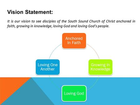 Vision Statement: It is our vision to see disciples of the South Sound Church of Christ anchored in faith, growing in knowledge, loving God and loving.