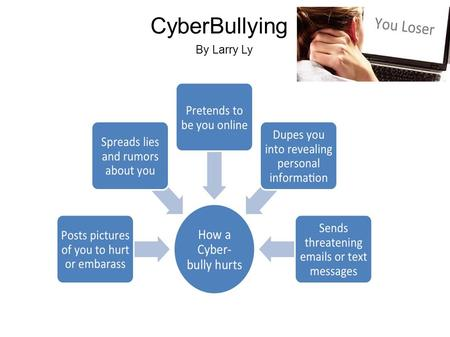 CyberBullying By Larry Ly. Cyber Bullying ● Cyberbullying is bullying that takes place using electronic technology. The following electronic devices used.