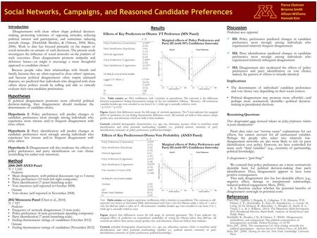 Method 2008-2009 ANES Panel N = 1,542 Predictors Mean disagreement with political discussants (up to 5 items) Policy preferences (10-item left-right composite)