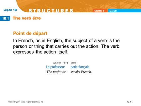 © and ® 2011 Vista Higher Learning, Inc.1B.1-1 Point de départ In French, as in English, the subject of a verb is the person or thing that carries out.