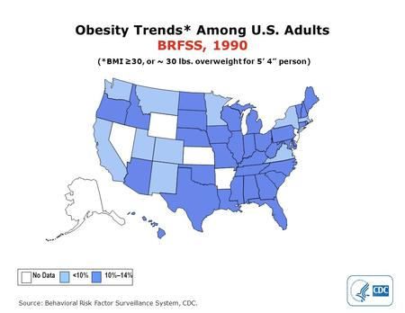 "Source: Behavioral Risk Factor Surveillance <strong>System</strong>, CDC. <strong>Obesity</strong> Trends* Among U.S. Adults BRFSS, 1990 (*BMI ≥30, or ~ 30 lbs. overweight for 5' 4"" person)"