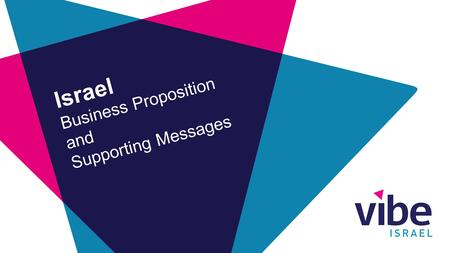 Israel Business Proposition and Supporting Messages.