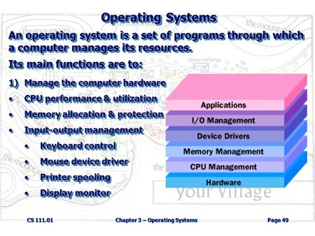 CS 111.01Chapter 3 – Operating SystemsPage 49 Operating Systems An operating system is a set of programs through which a computer manages its resources.