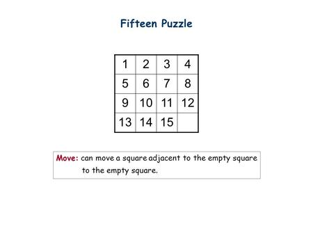 Fifteen Puzzle 1234 5678 9101112 131415 Move: can move a square adjacent to the empty square to the empty square.