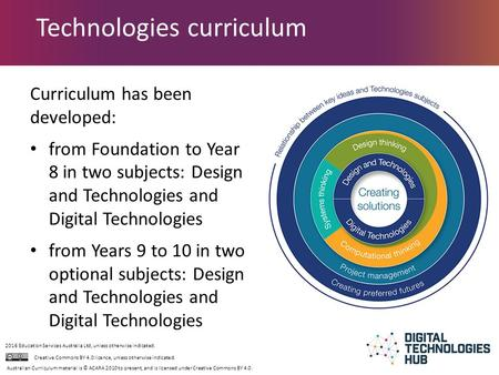 2016 Education Services Australia Ltd, unless otherwise indicated. Creative Commons BY 4.0 licence, unless otherwise indicated. Technologies curriculum.