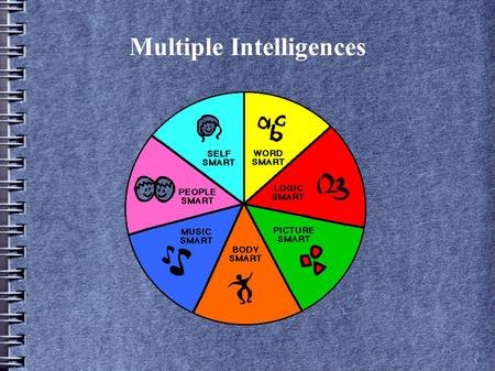 Multiple Intelligences. ● What is Intelligence? ● Traditional Definition – Intelligence is a cognitive capacity people are born with – It can be measured.