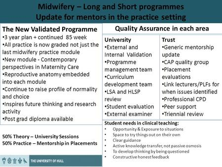 The New Validated Programme 3 year plan + continued 85 week All practice is now graded not just the last midwifery practice module New module - Contemporary.