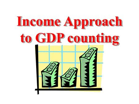 Income Approach to GDP counting. Compensation of Employees Compensation of Employees Rents Rents Interest Interest Proprietors' Incomes Proprietors' Incomes.