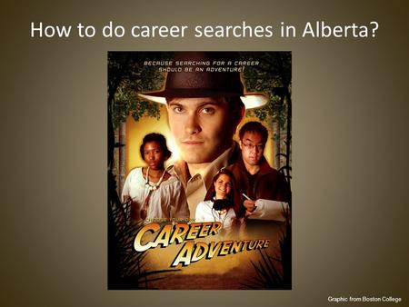 How to do career searches in Alberta? Graphic from Boston College.