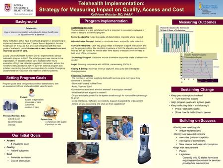 Telehealth Implementation: Strategy for Measuring Impact on Quality, Access and Cost Kathleen Webster MD, FAAP Background Our Initial Goals Setting Program.