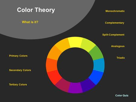 Color Theory What is it? Primary Colors Secondary Colors Tertiary Colors Monochromatic Complementary Split-Complement Analogous Triadic Color Quiz.