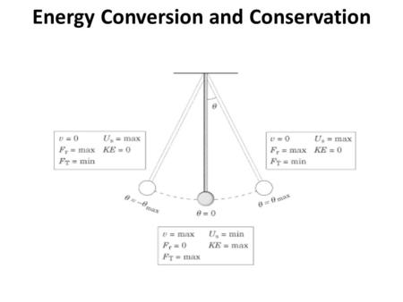 Energy Conversion and Conservation. The Law The law of conservation of energy states that energy cannot be created or destroyed!!! Energy can be converted.