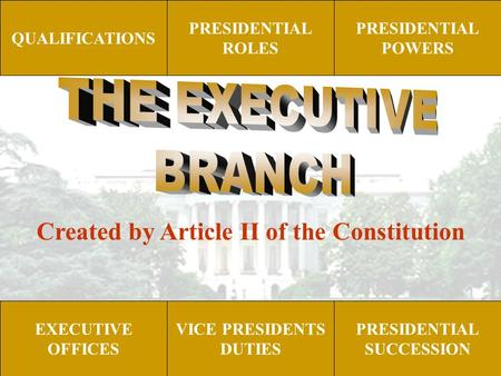 PRESIDENTIAL ROLES PRESIDENTIAL POWERS EXECUTIVE OFFICES PRESIDENTIAL SUCCESSION QUALIFICATIONS VICE PRESIDENTS DUTIES Created by Article II of the Constitution.