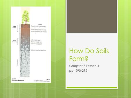 How Do Soils Form? Chapter 7 Lesson 4 pp. 290-292.