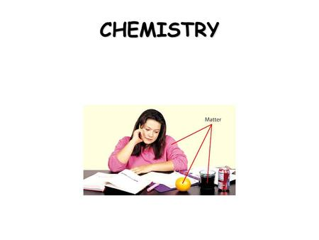 CHEMISTRY. Elements Pure substances that cannot be broken down chemically into simpler kinds of matter More than 100 elements (92 naturally occurring)