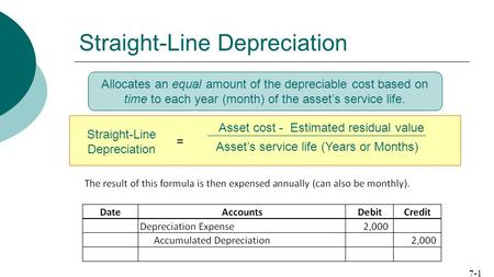 Straight-Line Depreciation Allocates an equal amount of the depreciable cost based on time to each year (month) of the asset's service life. Asset cost.