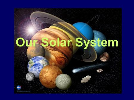 Our Solar System. Solar System The region of space that falls within the gravitational influence of the Sun Consists of: –yellow star, Planets, Dwarf.