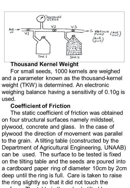 Thousand Kernel Weight For small seeds, 1000 kernels are weighed and a parameter known as the thousand-kernel weight (TKW) is determined. An electronic.