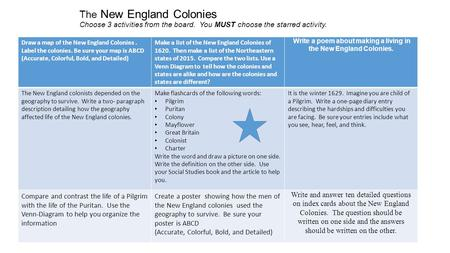 The New England Colonies Choose 3 activities from the board. You MUST choose the starred activity. Draw a map of the New England Colonies. Label the colonies.
