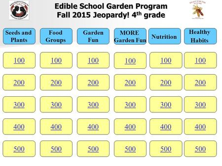 Edible School Garden Program Fall 2015 Jeopardy! 4 th grade 100 Seeds and Plants Food Groups Garden Fun Nutrition 200 300 400 500 400 300 200 100 500 400.