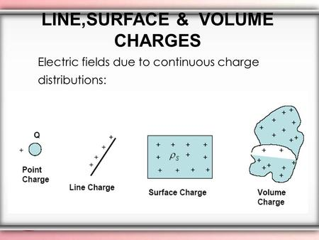 LINE,SURFACE & VOLUME CHARGES Electric fields due to continuous charge distributions:
