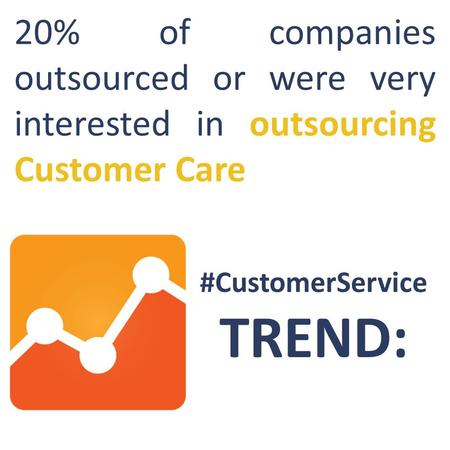 #CustomerService TREND: 20% of companies outsourced or were very interested in outsourcing Customer Care.