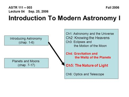 Introducing Astronomy (chap. 1-6) Introduction To Modern Astronomy I Ch1: Astronomy and the Universe Ch2: Knowing the Heavens Ch3: Eclipses and the Motion.