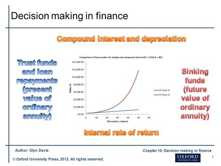 © Oxford University Press, 2012. All rights reserved. Chapter 10: Decision making in finance Decision making in finance 1 Author: Glyn Davis.