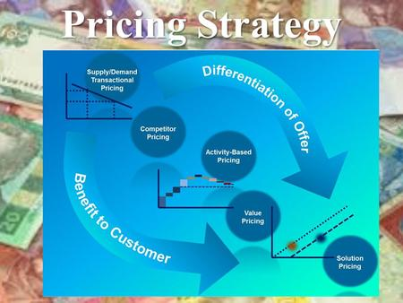 Pricing Strategy. Price strategy One of the four major elements of the marketing mix is price. Pricing is an important strategic issue because it is related.