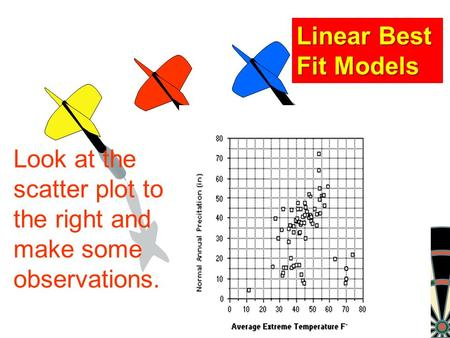 5 12 9 14 Linear Best Fit Models Look at the scatter plot to the right and make some observations.
