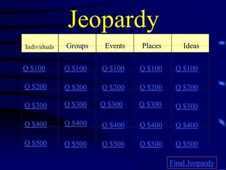 Jeopardy Individuals EventsPlaces Ideas Q $100 Q $200 Q $300 Q $400 Q $500 Q $100 Q $200 Q $300 Q $400 Q $500 Final Jeopardy Groups.