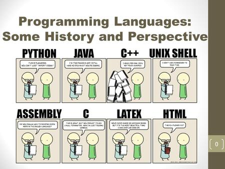 0 Programming Languages: Some History and Perspective.