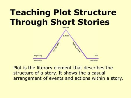 Plot is the literary element that describes the structure of a story. It shows the a casual arrangement of events and actions within a story. Teaching.