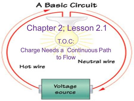 Chapter 2; Lesson 2.1 T.O.C: Charge Needs a Continuous Path to Flow.