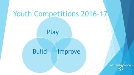 Youth Competitions 2016-17 Play Improve Build. Participation Competition  Schools Cup  National Competition  Indoor Cup  Mixed Festivals.