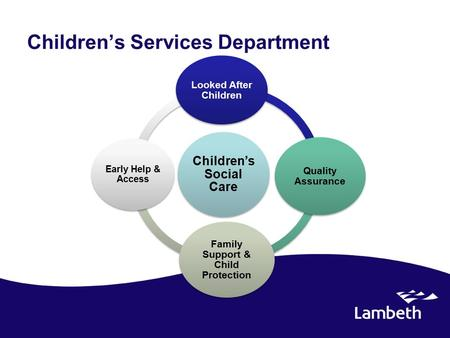 social policy looked after children Accommodated children) of the social  in relation to looked after children, the welsh ministers' policy intentions include seeking to de-escalate the need for.