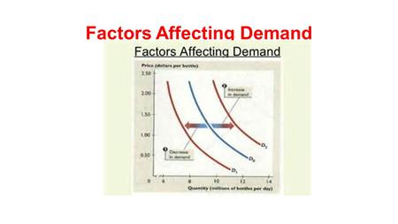 "Factors Affecting Demand. 1-What is a ""change in the quantity demanded""? The movement along the demand curve showing that the amount someone is willing."