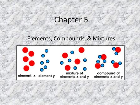 Chapter 5 Elements, Compounds, & Mixtures. Solutions.