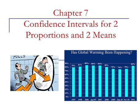 Chapter 7 Confidence Intervals for 2 Proportions and 2 Means © 2006 W.H. Freeman and Company.