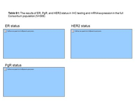 Table S1: The results of ER, PgR, and HER2 status in IHC testing and mRNA expression in the full Consortium population (N=389) HER2 statusER status PgR.