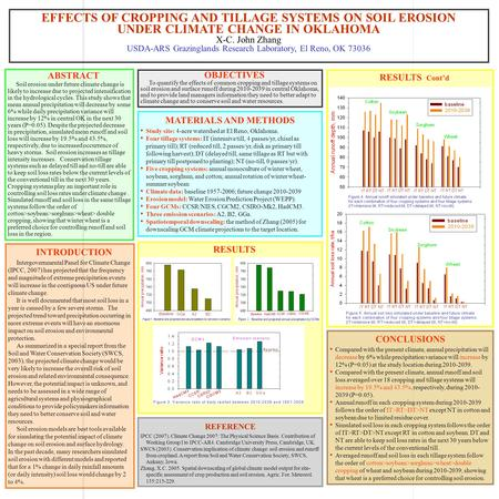 RESULTS Cont'd EFFECTS OF CROPPING AND TILLAGE SYSTEMS ON SOIL EROSION UNDER CLIMATE CHANGE IN OKLAHOMA X-C. John Zhang USDA-ARS Grazinglands Research.