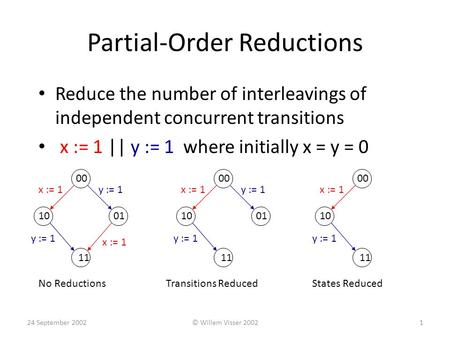 24 September 2002© Willem Visser 20021 Partial-Order Reductions Reduce the number of interleavings of independent concurrent transitions x := 1 || y :=