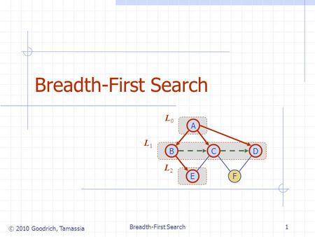 © 2010 Goodrich, Tamassia Breadth-First Search1 CB A E D L0L0 L1L1 F L2L2.