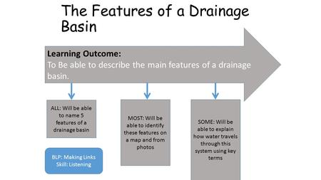 The Features of a Drainage Basin Learning Outcome: To Be able to describe the main features of a drainage basin. ALL: Will be able to name 5 features of.